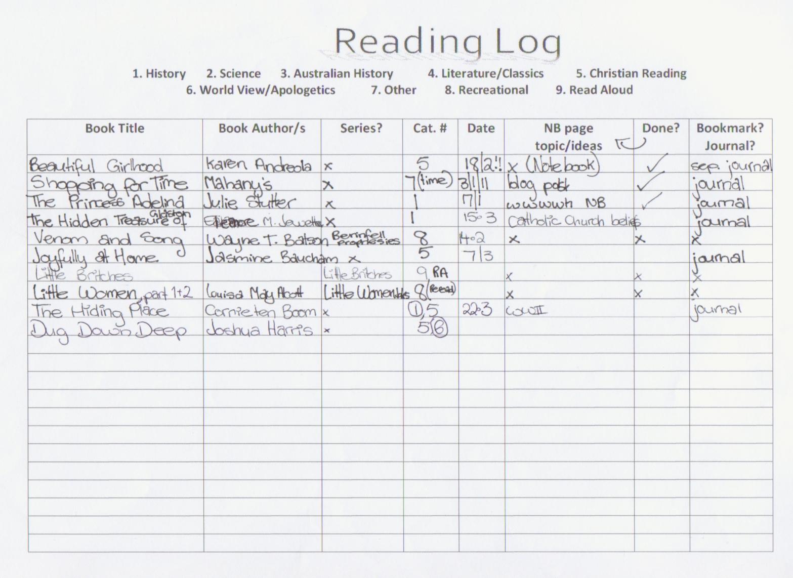 Reading Logs   Jessica Letchford